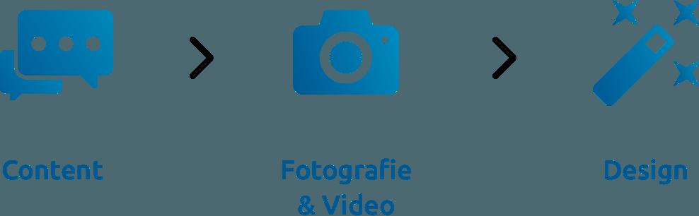 content_beeld_design_bureau_hanze