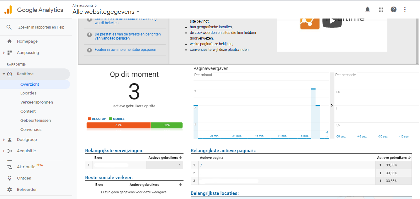 Rapport Realtime Google Analytics